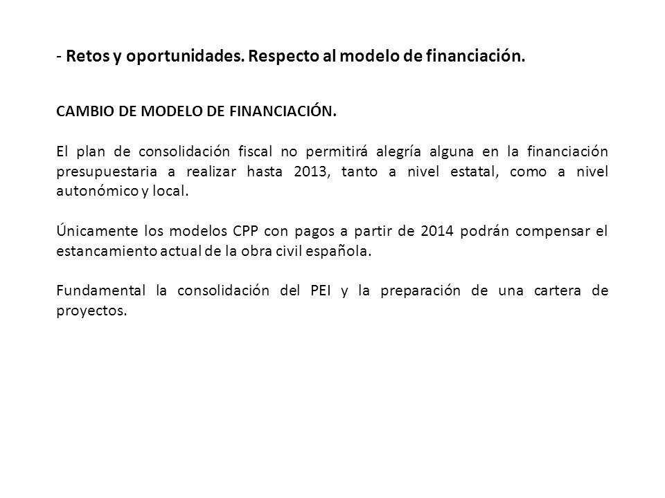 - Retos y oportunidades. Respecto al modelo de financiación. CAMBIO DE MODELO DE FINANCIACIÓN. El plan de consolidación fiscal no permitirá alegría al