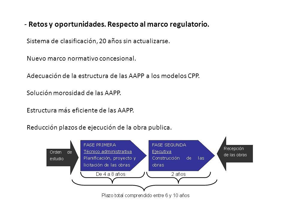 - Retos y oportunidades. Respecto al marco regulatorio. Sistema de clasificación, 20 años sin actualizarse. Nuevo marco normativo concesional. Adecuac