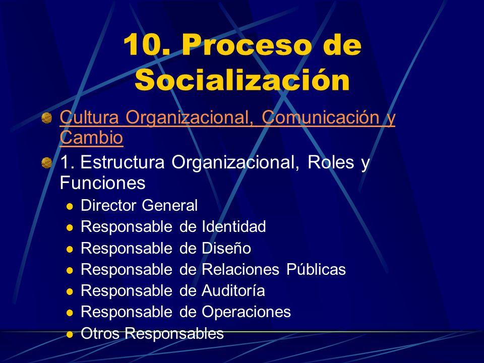 10. Proceso de Socialización Cultura Organizacional, Comunicación y Cambio 1. Estructura Organizacional, Roles y Funciones Director General Responsabl