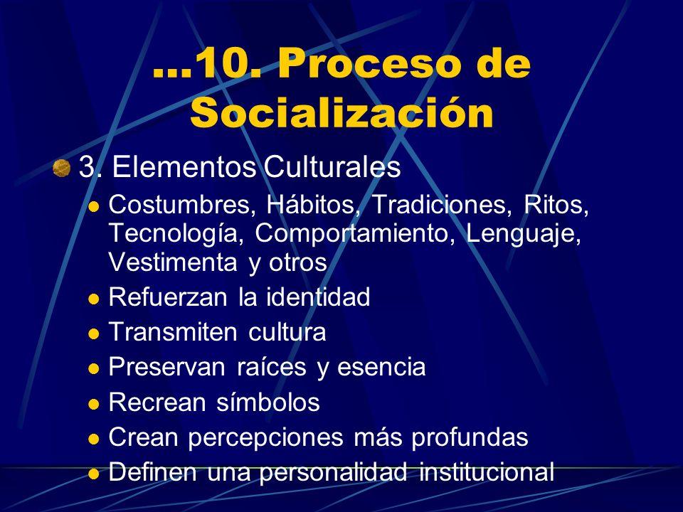 …10. Proceso de Socialización 3. Elementos Culturales Costumbres, Hábitos, Tradiciones, Ritos, Tecnología, Comportamiento, Lenguaje, Vestimenta y otro
