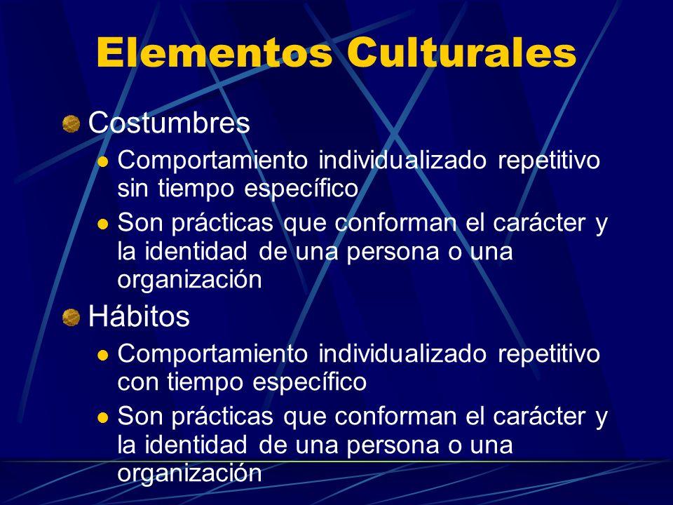 Elementos Culturales Costumbres Comportamiento individualizado repetitivo sin tiempo específico Son prácticas que conforman el carácter y la identidad
