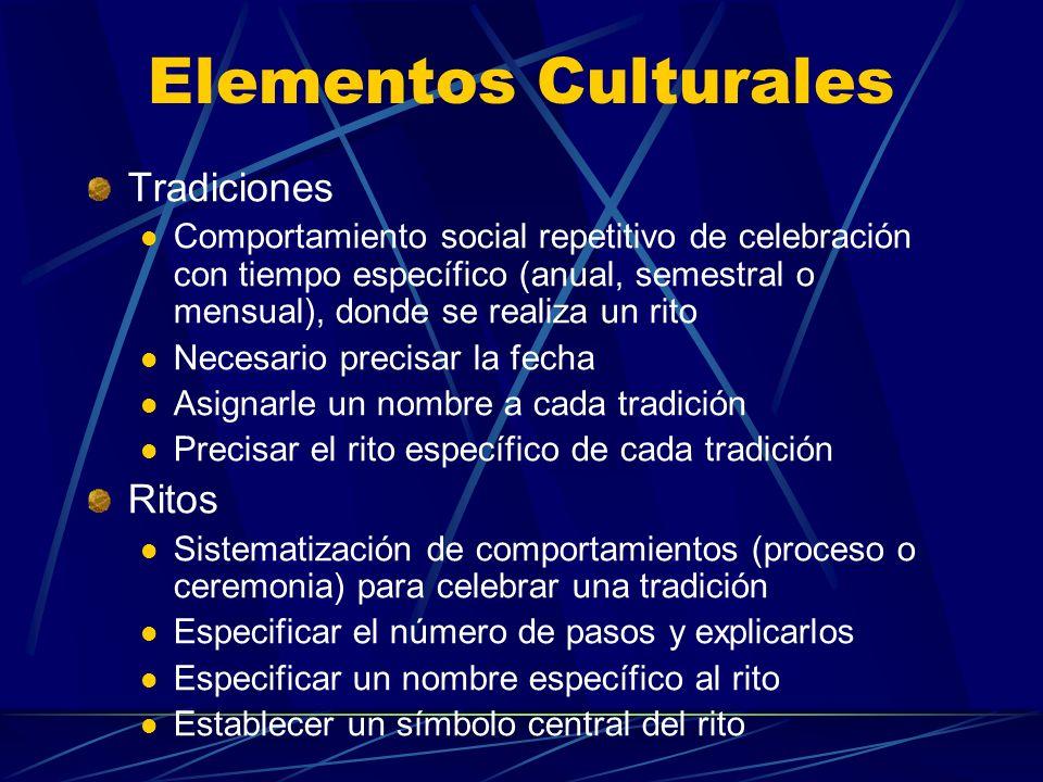 Elementos Culturales Tradiciones Comportamiento social repetitivo de celebración con tiempo específico (anual, semestral o mensual), donde se realiza