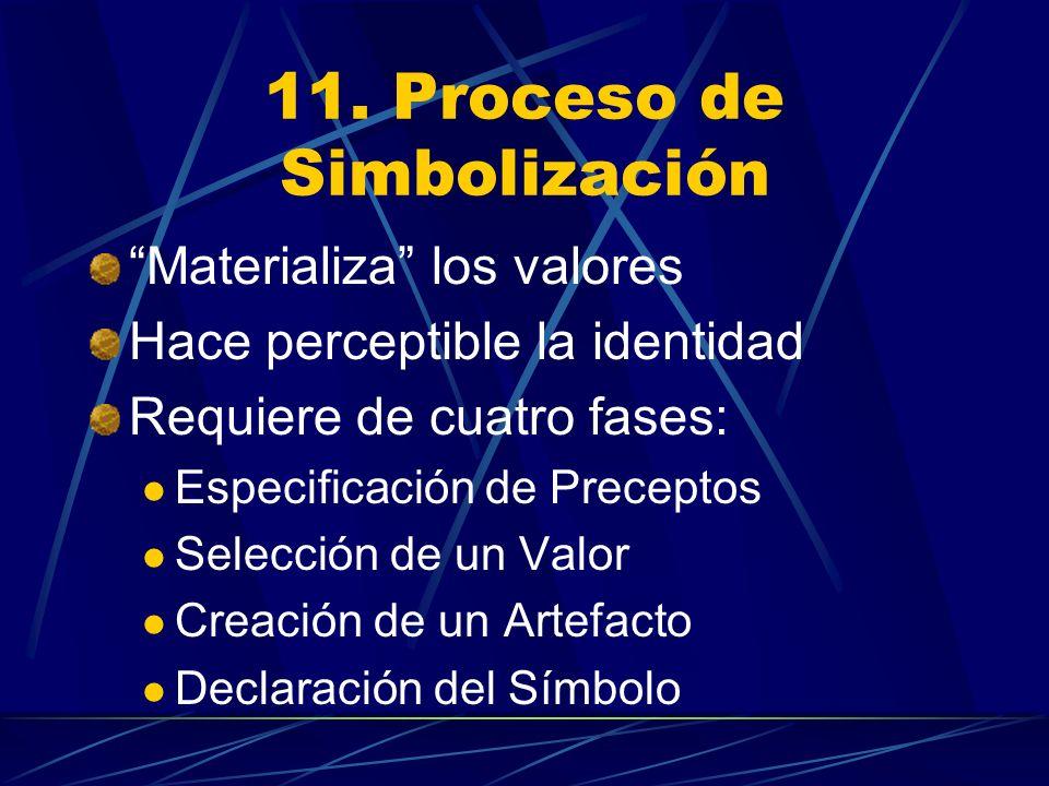 11. Proceso de Simbolización Materializa los valores Hace perceptible la identidad Requiere de cuatro fases: Especificación de Preceptos Selección de