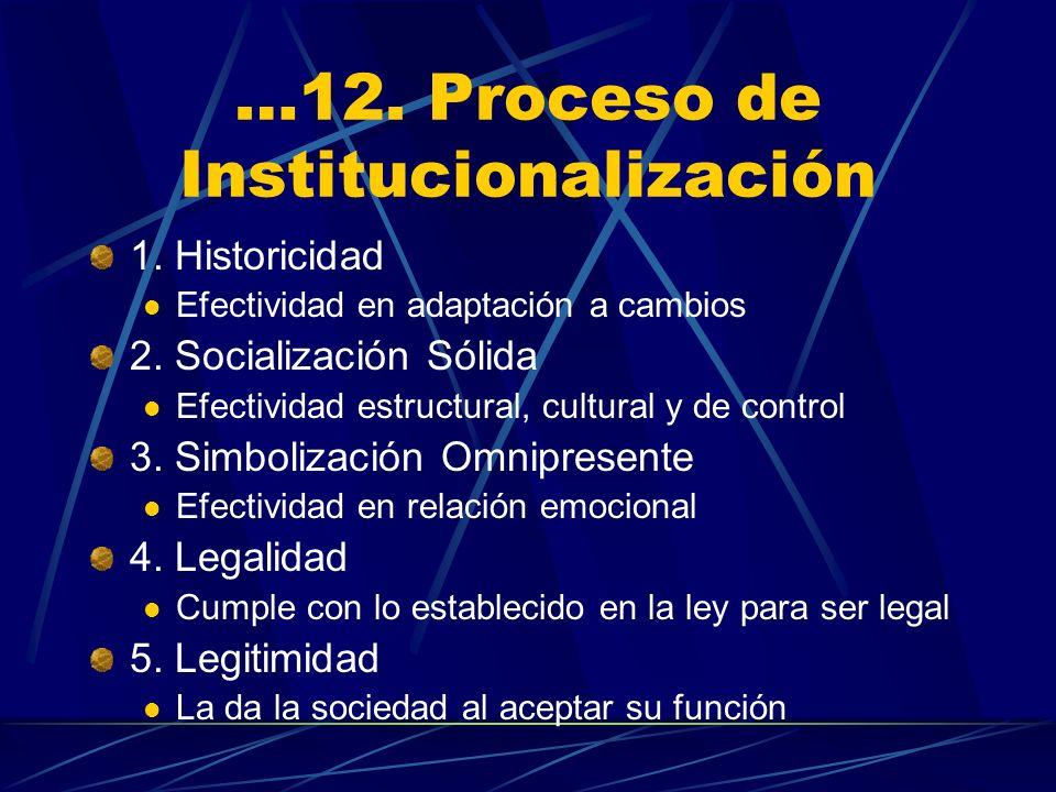 …12. Proceso de Institucionalización 1. Historicidad Efectividad en adaptación a cambios 2. Socialización Sólida Efectividad estructural, cultural y d