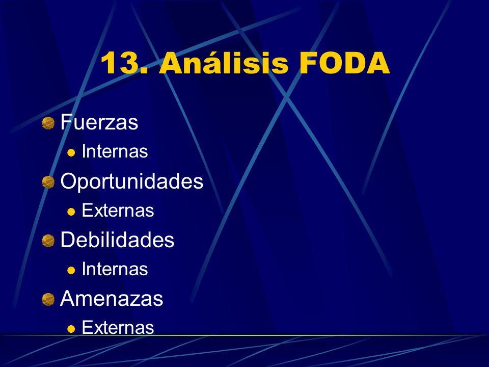 13. Análisis FODA Fuerzas Internas Oportunidades Externas Debilidades Internas Amenazas Externas