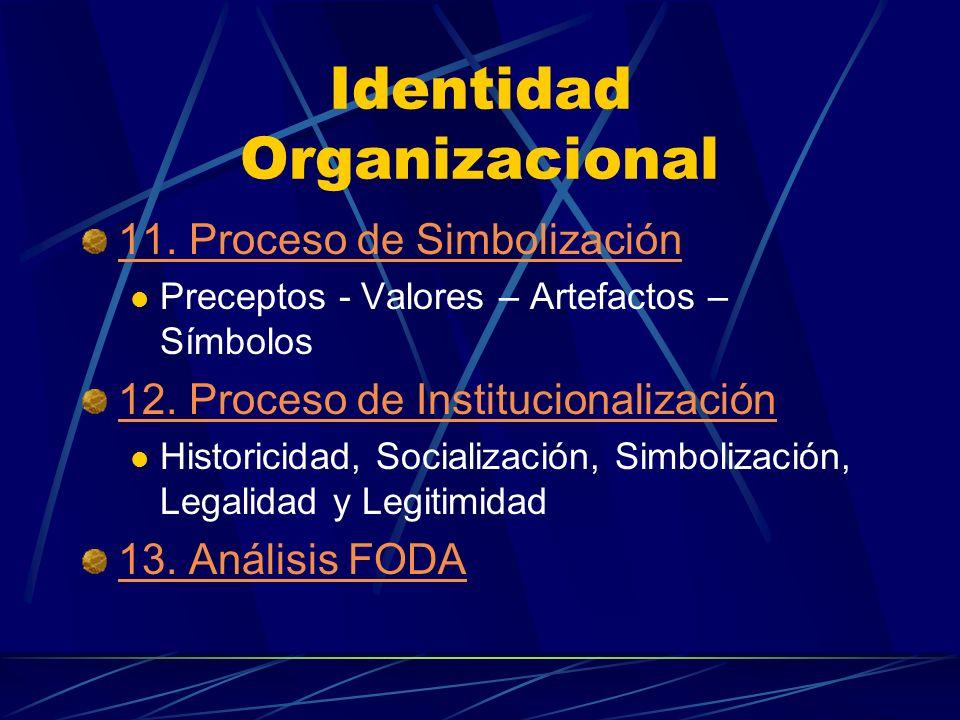Identidad Organizacional 11. Proceso de Simbolización Preceptos - Valores – Artefactos – Símbolos 12. Proceso de Institucionalización Historicidad, So