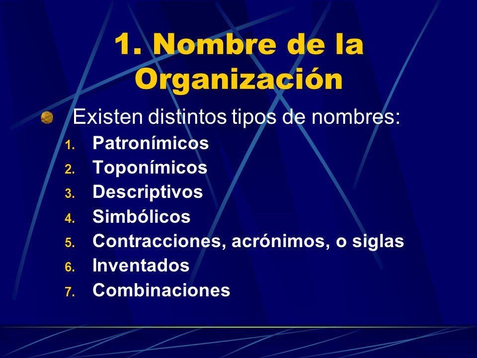 1. Nombre de la Organización Existen distintos tipos de nombres: 1. Patronímicos 2. Toponímicos 3. Descriptivos 4. Simbólicos 5. Contracciones, acróni