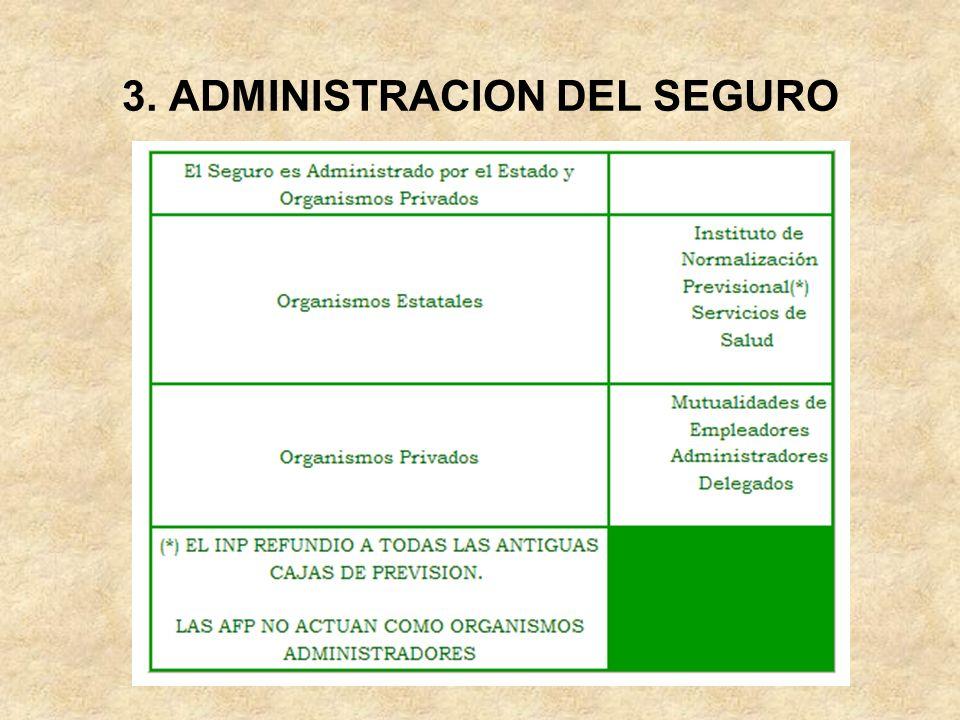 3. ADMINISTRACION DEL SEGURO