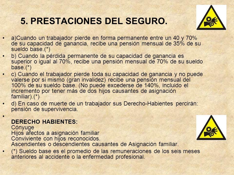 5. PRESTACIONES DEL SEGURO. a)Cuando un trabajador pierde en forma permanente entre un 40 y 70% de su capacidad de ganancia, recibe una pensión mensua