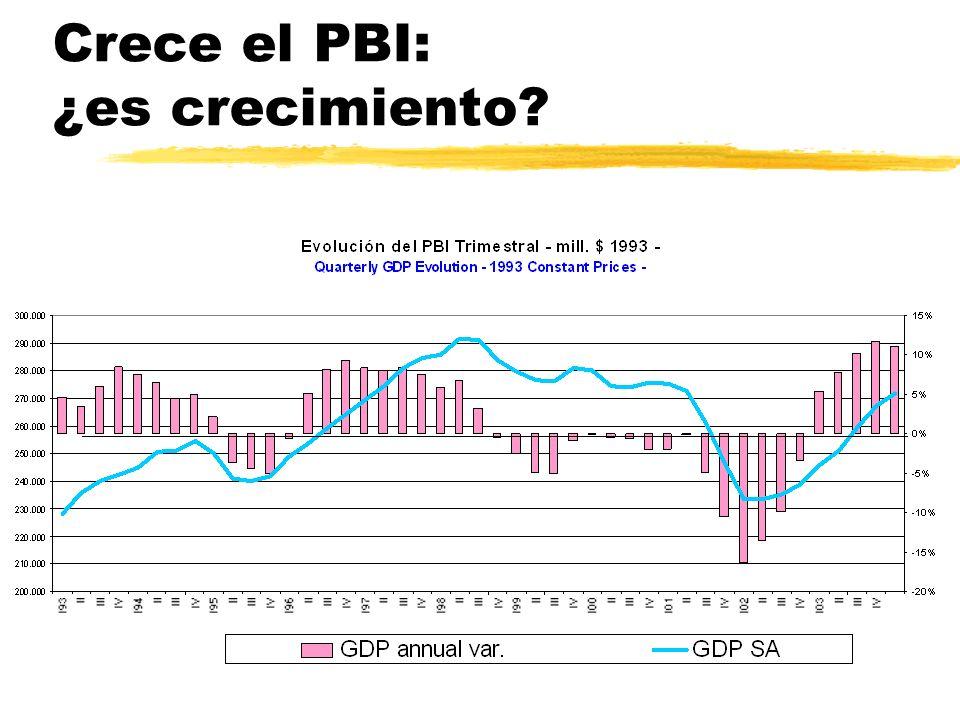 Crece el PBI: ¿es crecimiento