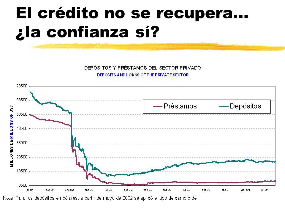 El crédito no se recupera... ¿la confianza sí?