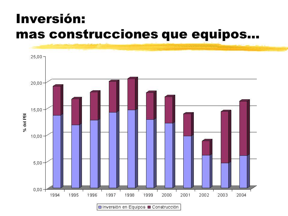 Inversión: mas construcciones que equipos...