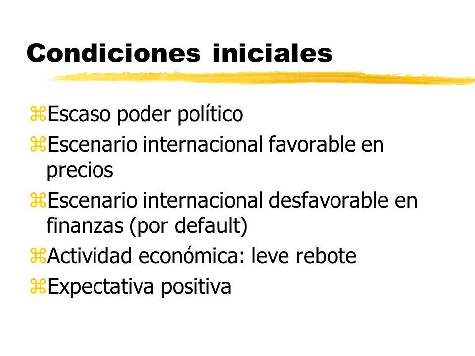 Condiciones iniciales zEscaso poder político zEscenario internacional favorable en precios zEscenario internacional desfavorable en finanzas (por defa