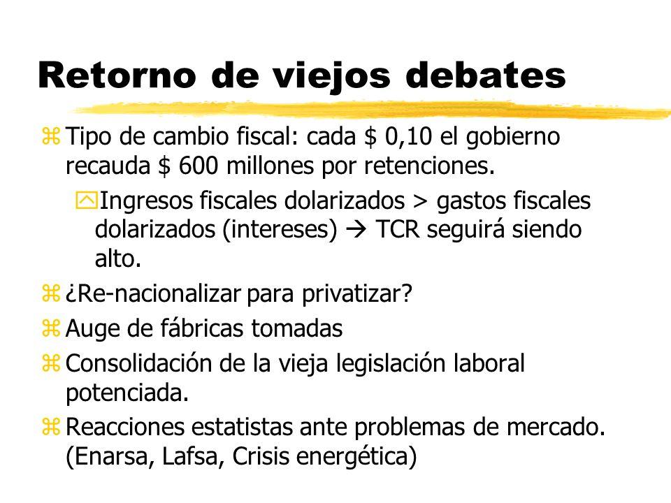 Retorno de viejos debates zTipo de cambio fiscal: cada $ 0,10 el gobierno recauda $ 600 millones por retenciones. yIngresos fiscales dolarizados > gas