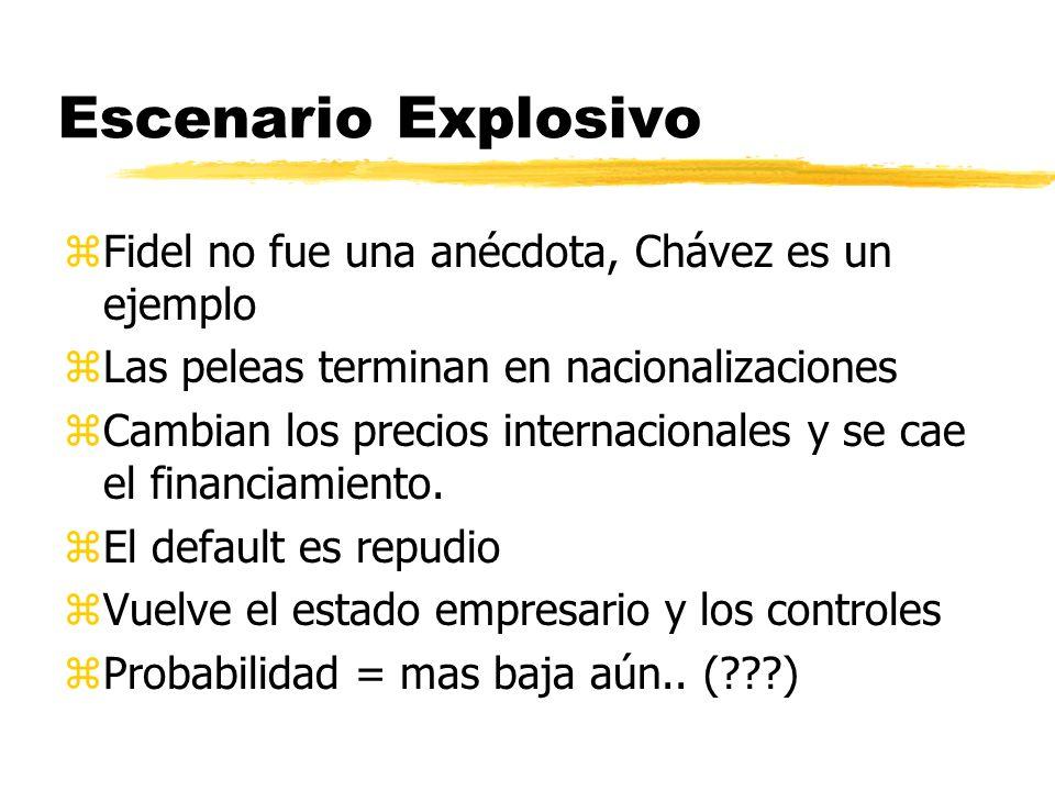 Escenario Explosivo zFidel no fue una anécdota, Chávez es un ejemplo zLas peleas terminan en nacionalizaciones zCambian los precios internacionales y se cae el financiamiento.