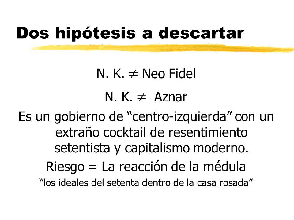 Dos hipótesis a descartar N. K. Neo Fidel N. K. Aznar Es un gobierno de centro-izquierda con un extraño cocktail de resentimiento setentista y capital