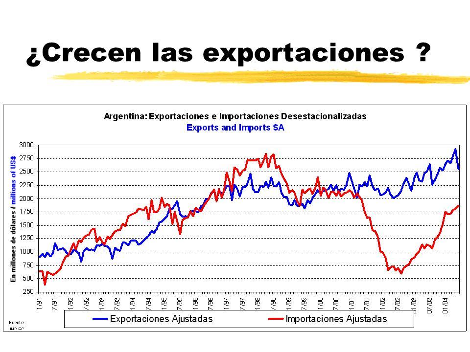 ¿Crecen las exportaciones ?