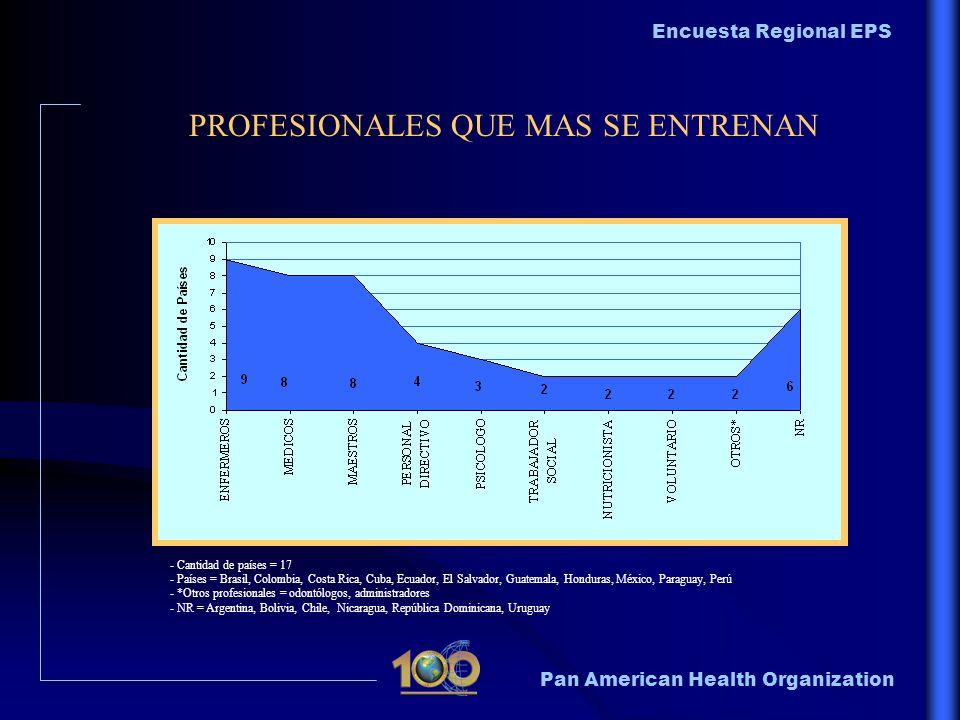 Pan American Health Organization Encuesta Regional EPS PROFESIONALES QUE MAS SE ENTRENAN - Cantidad de países = 17 - Países = Brasil, Colombia, Costa