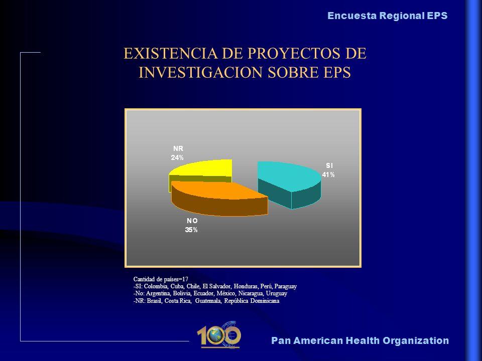 Pan American Health Organization Encuesta Regional EPS EXISTENCIA DE PROYECTOS DE INVESTIGACION SOBRE EPS Cantidad de países=17 -SI: Colombia, Cuba, C