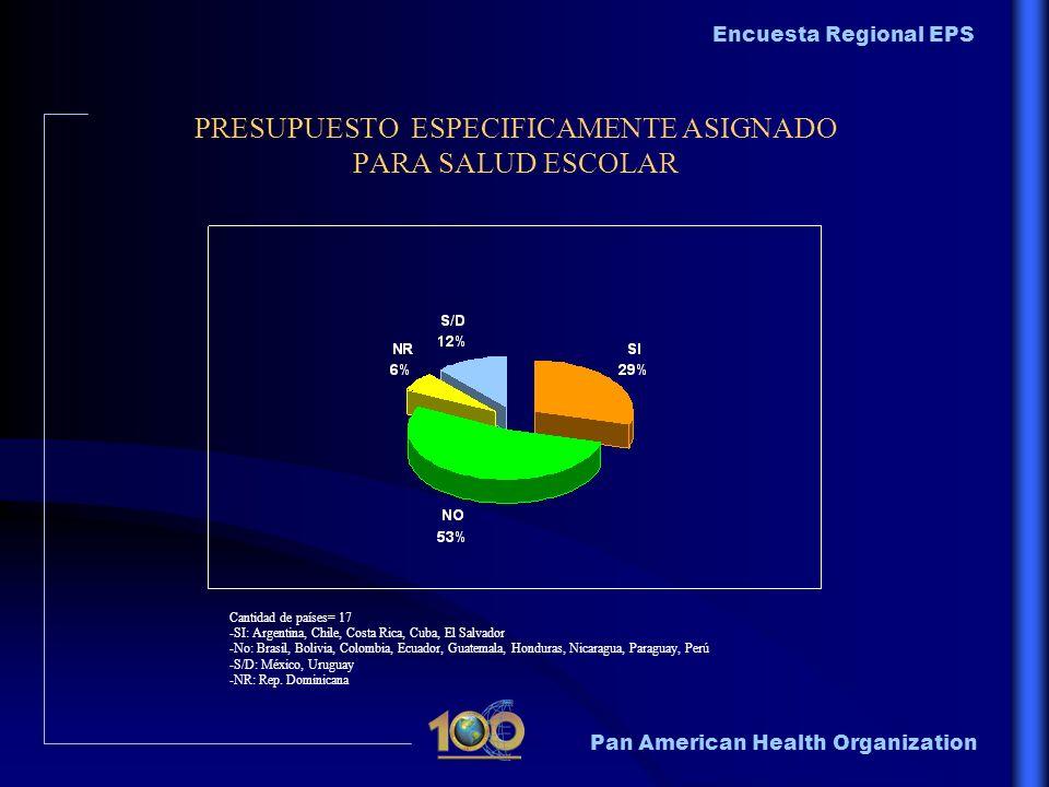 Pan American Health Organization Encuesta Regional EPS PRESUPUESTO ESPECIFICAMENTE ASIGNADO PARA SALUD ESCOLAR Cantidad de países= 17 -SI: Argentina,