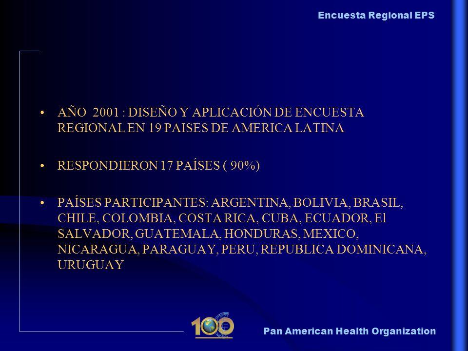 Pan American Health Organization Encuesta Regional EPS AÑO 2001 : DISEÑO Y APLICACIÓN DE ENCUESTA REGIONAL EN 19 PAISES DE AMERICA LATINA RESPONDIERON