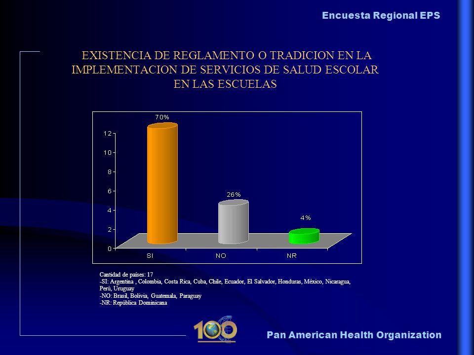 Pan American Health Organization Encuesta Regional EPS EXISTENCIA DE REGLAMENTO O TRADICION EN LA IMPLEMENTACION DE SERVICIOS DE SALUD ESCOLAR EN LAS
