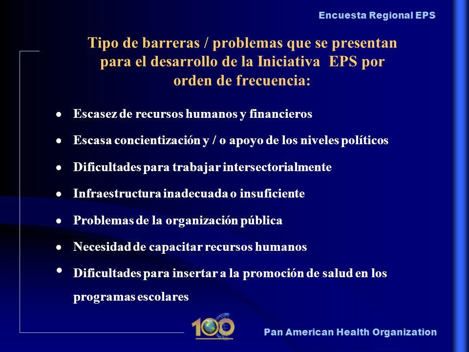 Pan American Health Organization Encuesta Regional EPS Tipo de barreras / problemas que se presentan para el desarrollo de la Iniciativa EPS por orden