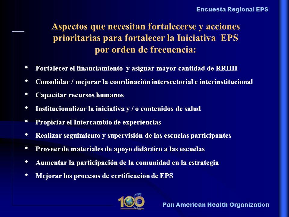 Pan American Health Organization Encuesta Regional EPS Aspectos que necesitan fortalecerse y acciones prioritarias para fortalecer la Iniciativa EPS p