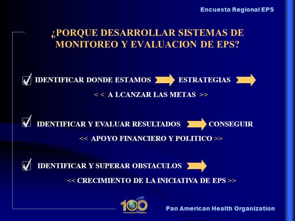 Pan American Health Organization Encuesta Regional EPS ¿PORQUE DESARROLLAR SISTEMAS DE MONITOREO Y EVALUACION DE EPS? IDENTIFICAR DONDE ESTAMOS ESTRAT