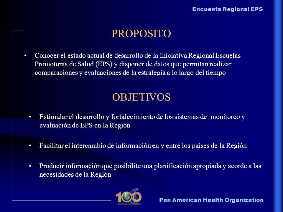 Pan American Health Organization Encuesta Regional EPS PROCESO DE TRABAJO 1) Construcción de una base de datos 2) Consolidación y confirmación de los datos 3) Producción de un documento de análisis 4) Validación del cuestionario