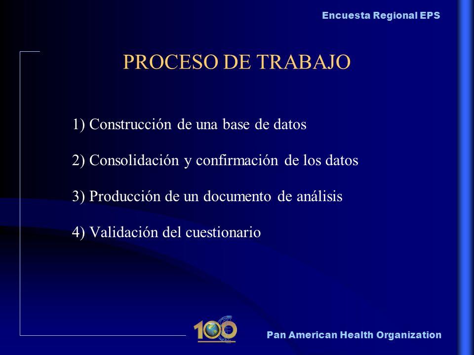 Pan American Health Organization Encuesta Regional EPS PROCESO DE TRABAJO 1) Construcción de una base de datos 2) Consolidación y confirmación de los