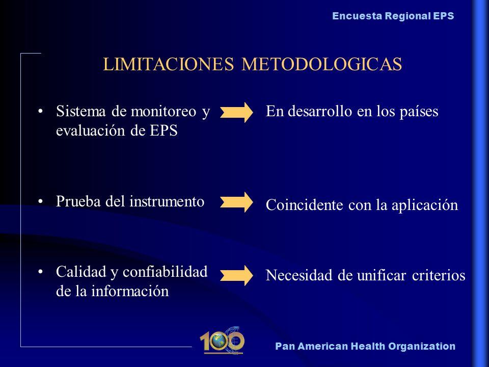 Pan American Health Organization Encuesta Regional EPS Sistema de monitoreo y evaluación de EPS Prueba del instrumento Calidad y confiabilidad de la i