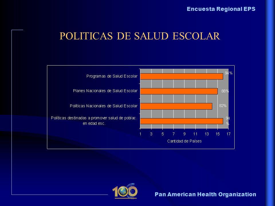 Pan American Health Organization Encuesta Regional EPS POLITICAS DE SALUD ESCOLAR