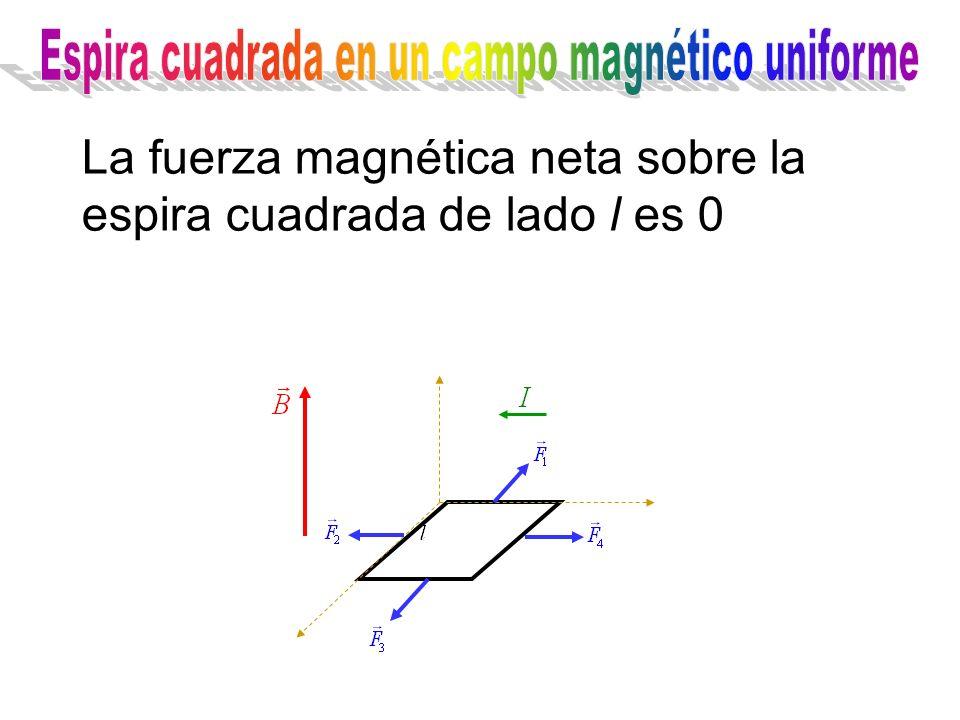La fuerza magnética neta sobre la espira cuadrada de lado l es 0