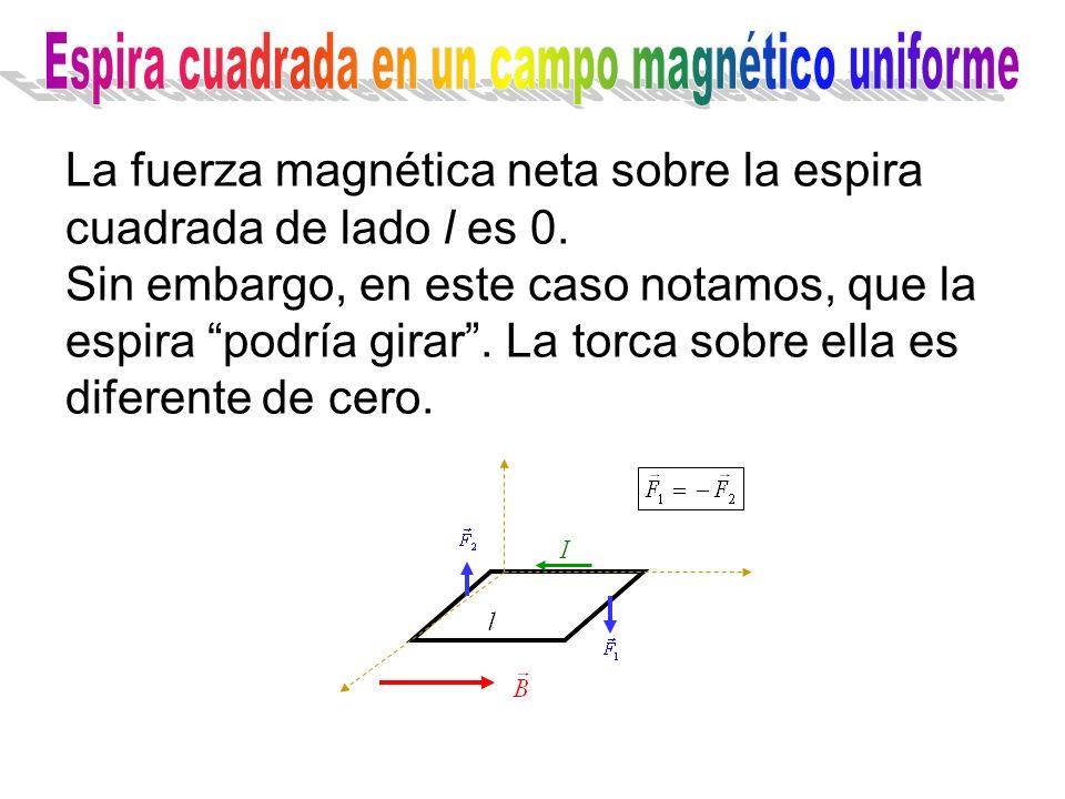 La fuerza magnética neta sobre la espira cuadrada de lado l es 0. Sin embargo, en este caso notamos, que la espira podría girar. La torca sobre ella e