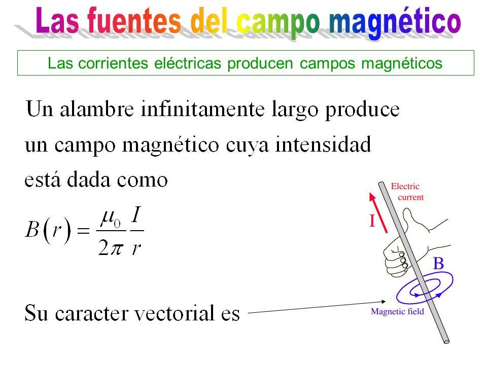 Las corrientes eléctricas producen campos magnéticos