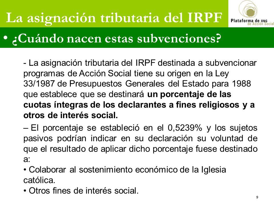 La asignación tributaria del IRPF ¿Cuándo nacen estas subvenciones? - La asignación tributaria del IRPF destinada a subvencionar programas de Acción S