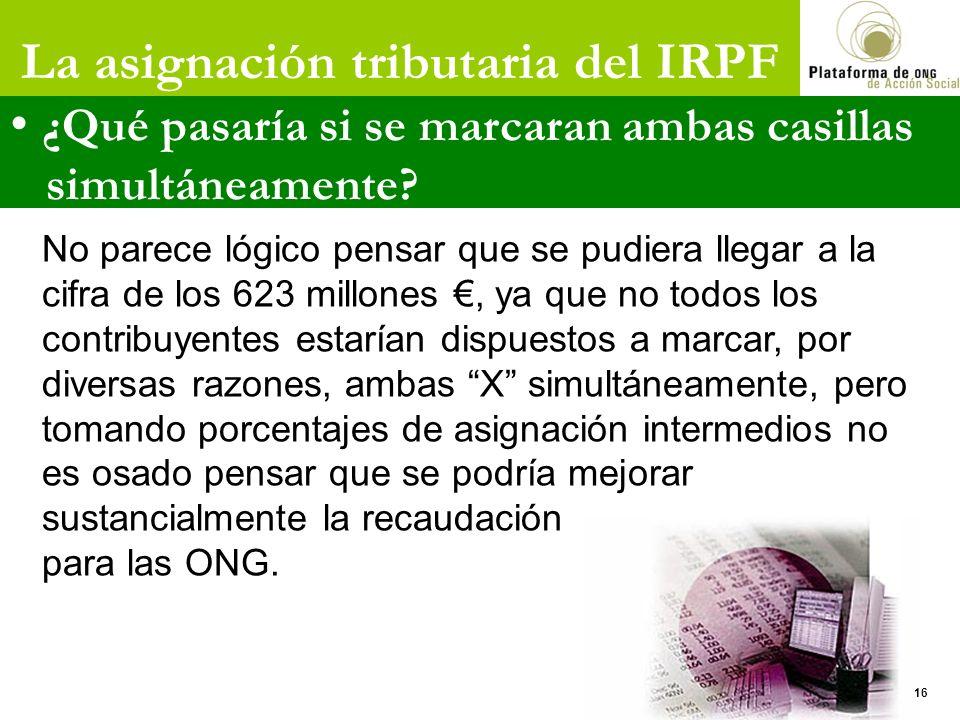 La asignación tributaria del IRPF ¿Qué pasaría si se marcaran ambas casillas simultáneamente? No parece lógico pensar que se pudiera llegar a la cifra