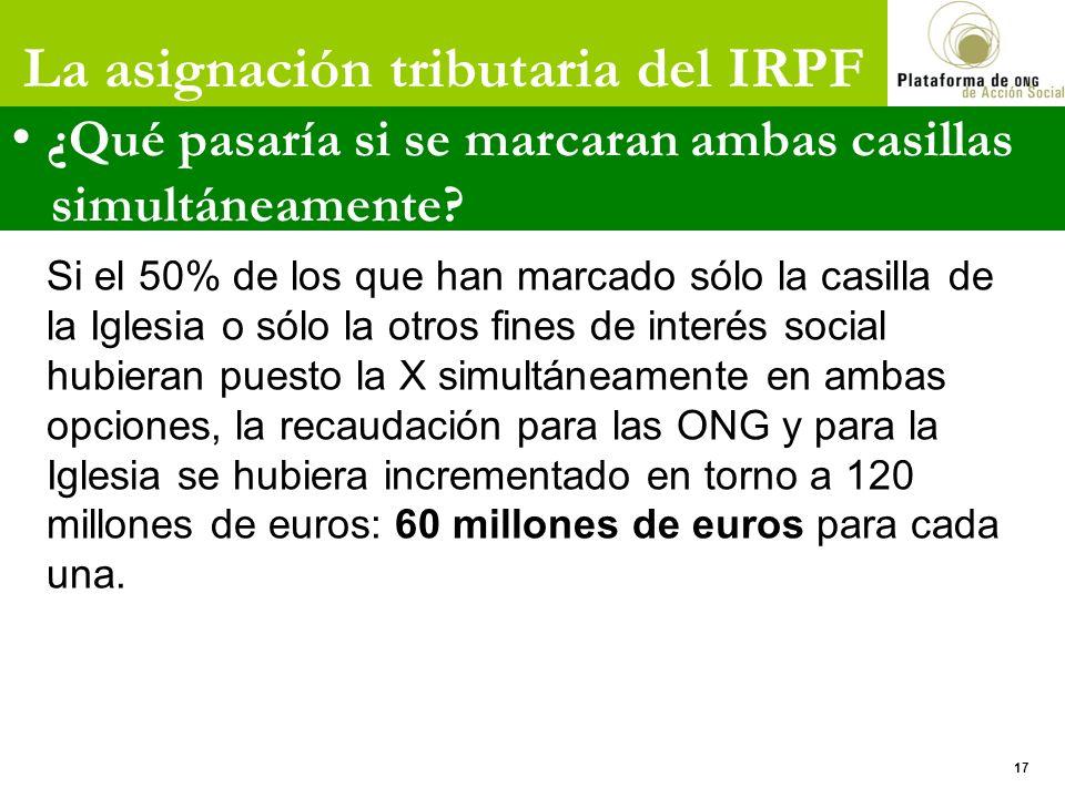 La asignación tributaria del IRPF ¿Qué pasaría si se marcaran ambas casillas simultáneamente? Si el 50% de los que han marcado sólo la casilla de la I