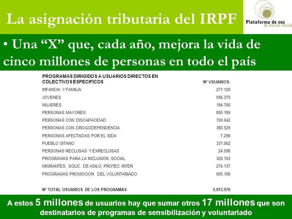 La asignación tributaria del IRPF Una X que, cada año, mejora la vida de cinco millones de personas en todo el país 6 A estos 5 millones de usuarios h