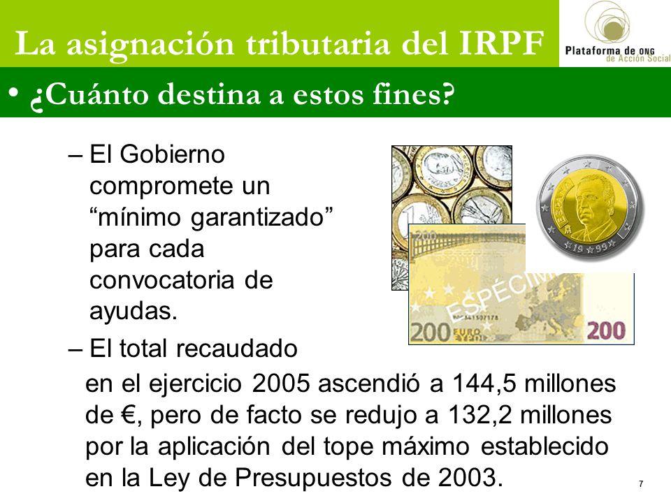 –El Gobierno compromete un mínimo garantizado para cada convocatoria de ayudas. –El total recaudado La asignación tributaria del IRPF ¿ Cuánto destina