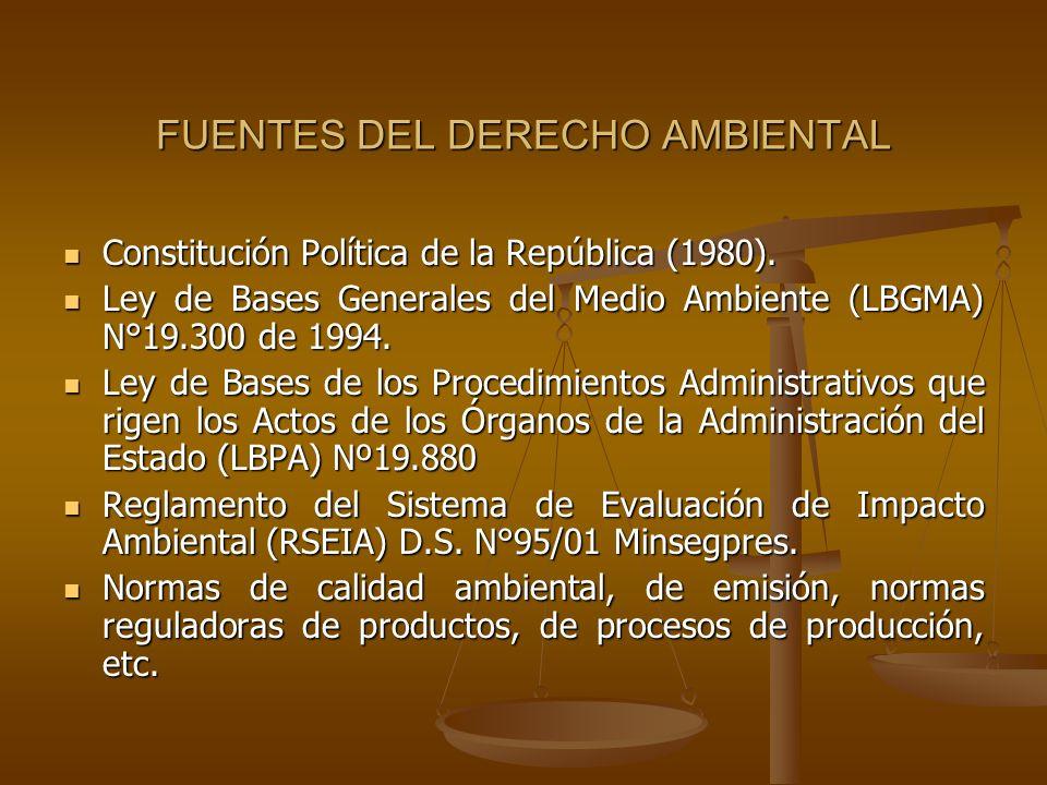 FUENTES DEL DERECHO AMBIENTAL Constitución Política de la República (1980). Constitución Política de la República (1980). Ley de Bases Generales del M
