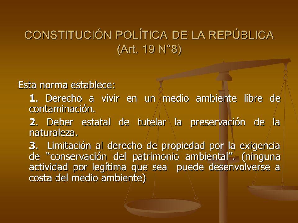 CONSTITUCIÓN POLÍTICA DE LA REPÚBLICA (Art. 19 N°8) Esta norma establece: 1. Derecho a vivir en un medio ambiente libre de contaminación. 2. Deber est