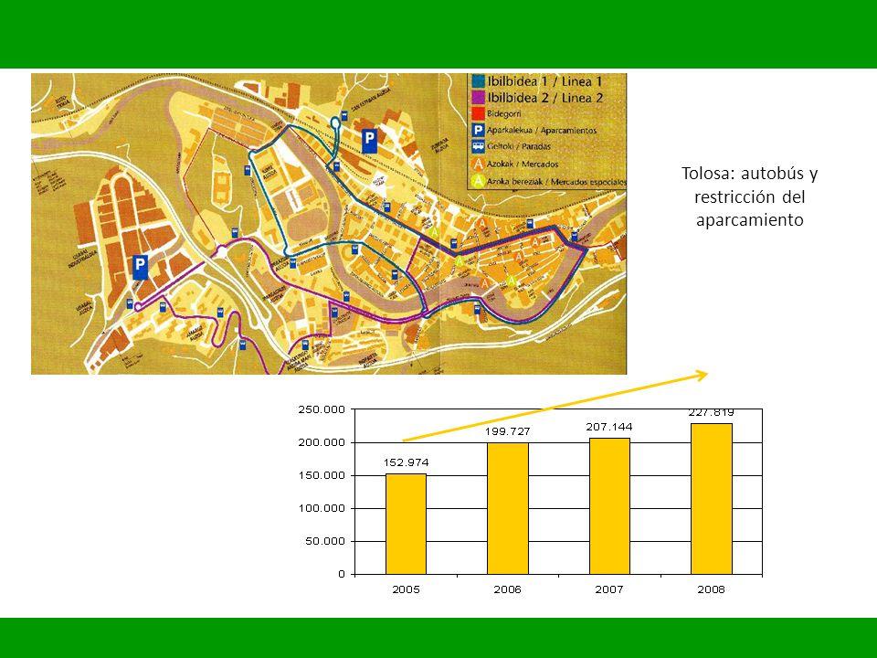 48, 93 % Tolosa: autobús y restricción del aparcamiento