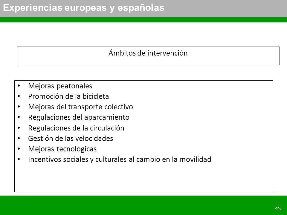PLANIFICACIÓN DE LA SEGURIDAD VIAL URBANA 45 Ámbitos de intervención Mejoras peatonales Promoción de la bicicleta Mejoras del transporte colectivo Reg