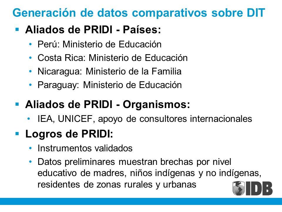 Aliados de PRIDI - Países: Perú: Ministerio de Educación Costa Rica: Ministerio de Educación Nicaragua: Ministerio de la Familia Paraguay: Ministerio