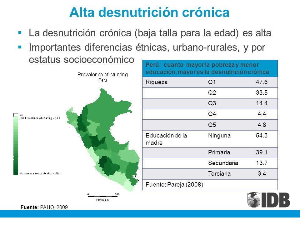 Puntaje en exámenes de lenguaje (TVIP), zonas rurales: 1er vs.