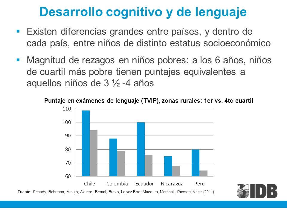 Puntaje en exámenes de lenguaje (TVIP), zonas rurales: 1er vs. 4to cuartil Fuente: Schady, Behrman, Araujo, Azuero, Bernal, Bravo, Lopez-Boo, Macours,