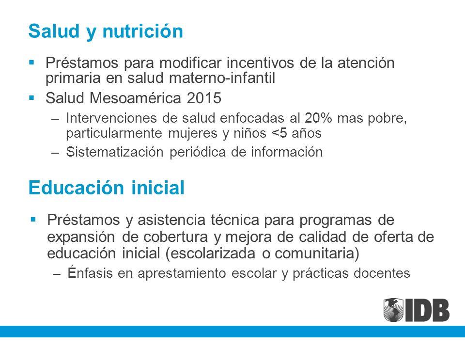 Salud y nutrición Préstamos para modificar incentivos de la atención primaria en salud materno-infantil Salud Mesoamérica 2015 –Intervenciones de salu