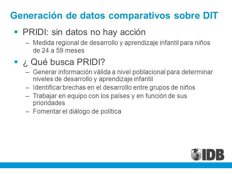 Generación de datos comparativos sobre DIT PRIDI: sin datos no hay acción –Medida regional de desarrollo y aprendizaje infantil para niños de 24 a 59
